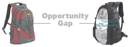 11-opportunity gap-1
