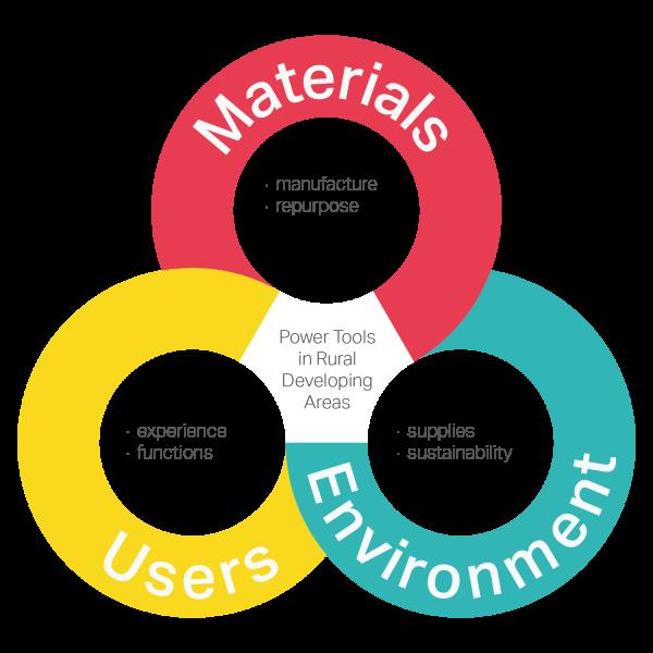 conceptual framework-1-01